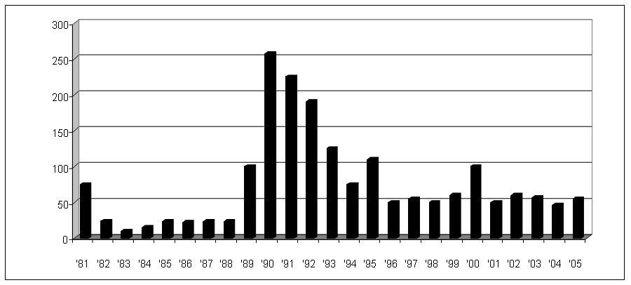 Epidemiologic Perspective Of Ovarian Cancer Glowm